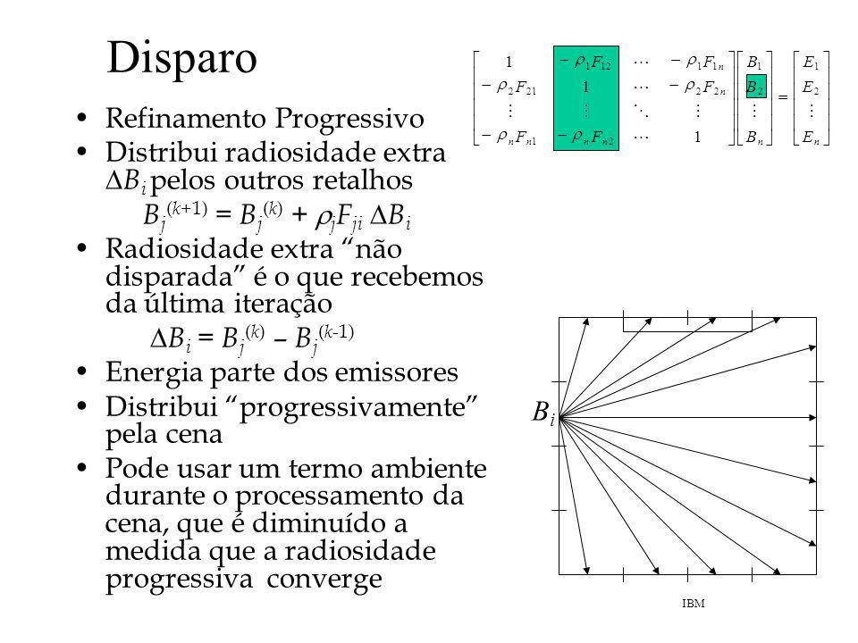 Disparo Refinamento Progressivo Distribui radiosidade extra B i pelos outros retalhos B j ( k +1) = B j ( k ) + j F ji B i Radiosidade extra não dispa