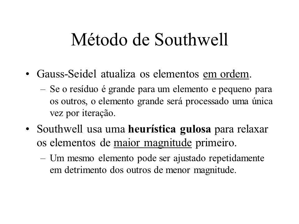 Método de Southwell Gauss-Seidel atualiza os elementos em ordem. –Se o resíduo é grande para um elemento e pequeno para os outros, o elemento grande s