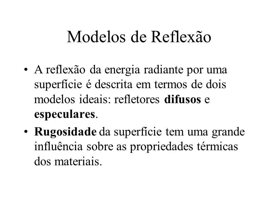 Modelos de Reflexão A reflexão da energia radiante por uma superfície é descrita em termos de dois modelos ideais: refletores difusos e especulares. R