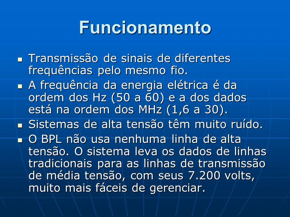 Funcionamento Transmissão de sinais de diferentes frequências pelo mesmo fio. Transmissão de sinais de diferentes frequências pelo mesmo fio. A frequê