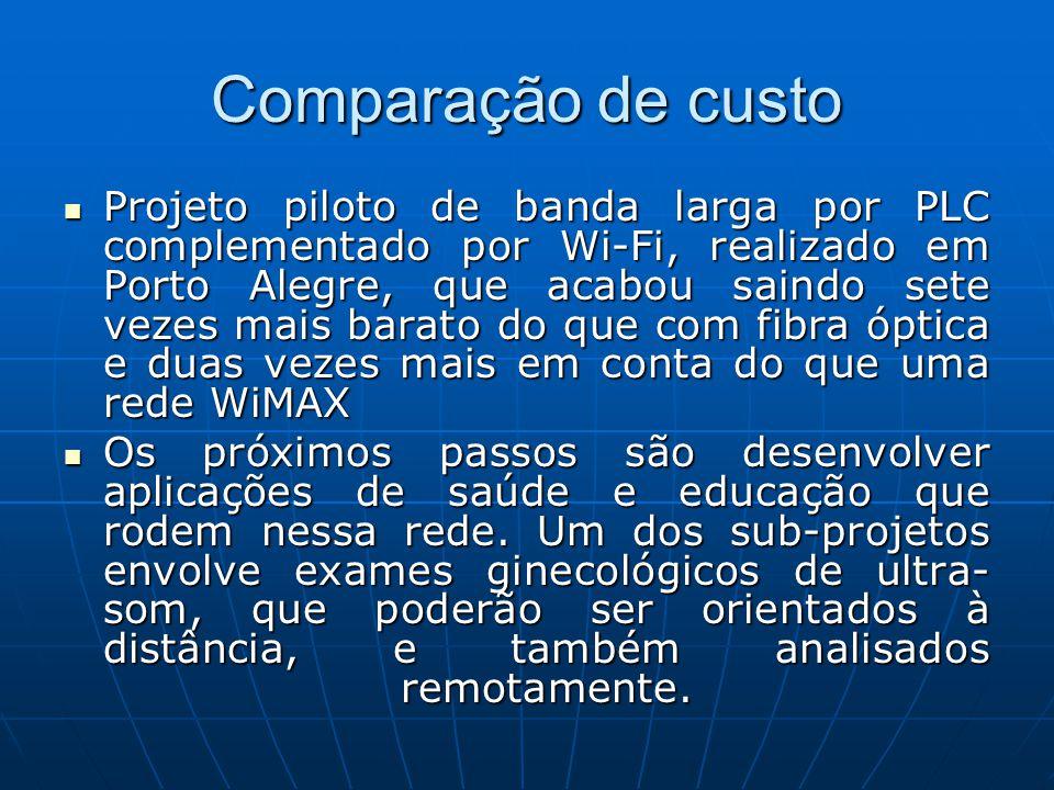 Comparação de custo Projeto piloto de banda larga por PLC complementado por Wi-Fi, realizado em Porto Alegre, que acabou saindo sete vezes mais barato