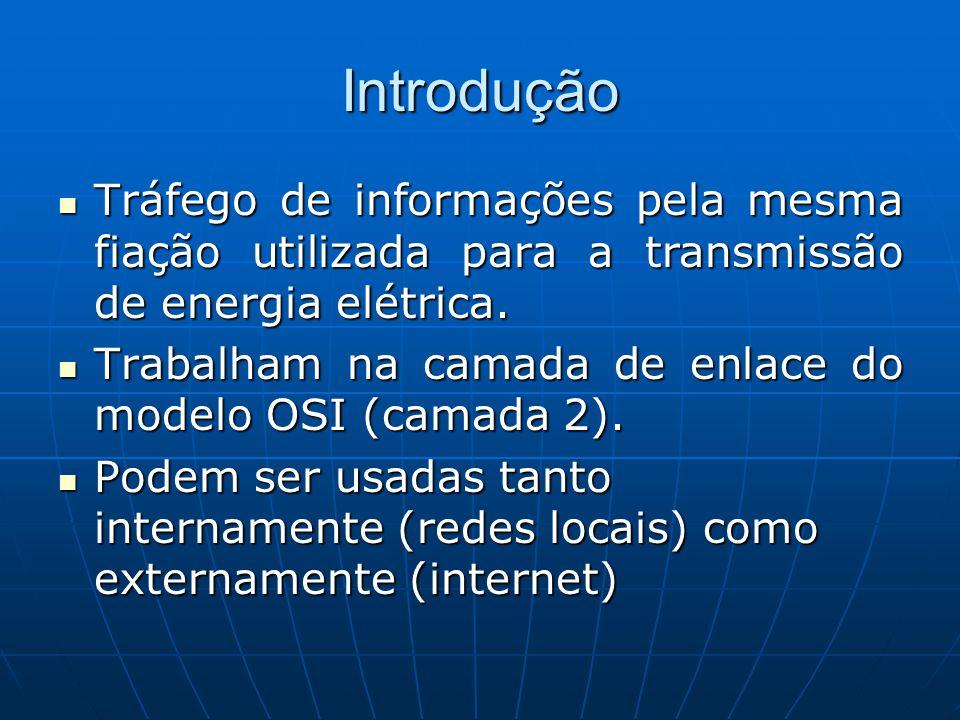 Introdução Tráfego de informações pela mesma fiação utilizada para a transmissão de energia elétrica. Tráfego de informações pela mesma fiação utiliza