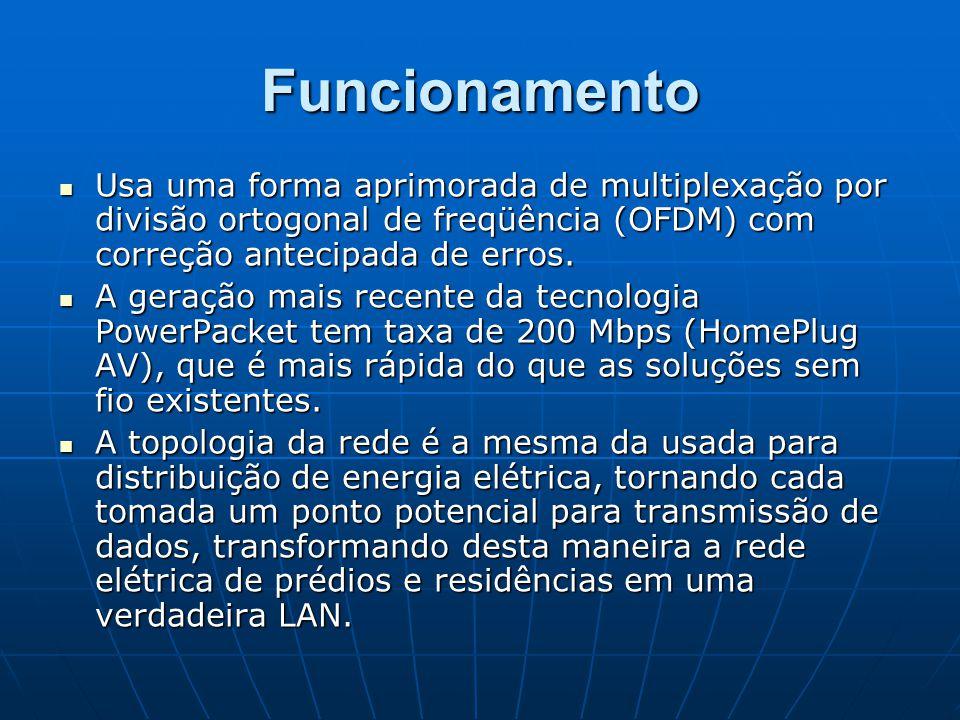 Funcionamento Usa uma forma aprimorada de multiplexação por divisão ortogonal de freqüência (OFDM) com correção antecipada de erros. Usa uma forma apr