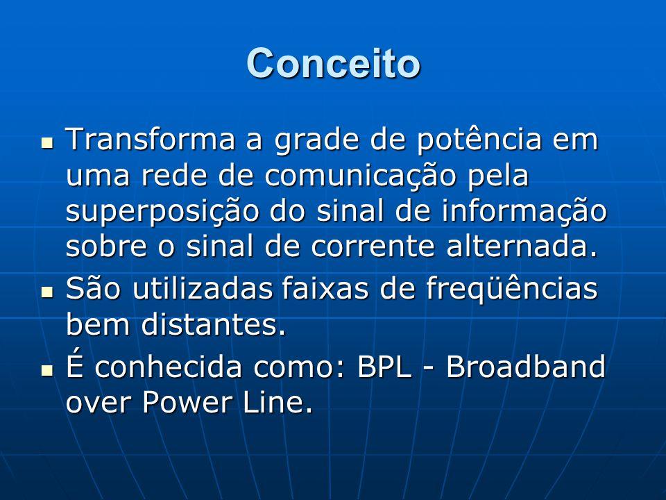 Conceito Transforma a grade de potência em uma rede de comunicação pela superposição do sinal de informação sobre o sinal de corrente alternada. Trans