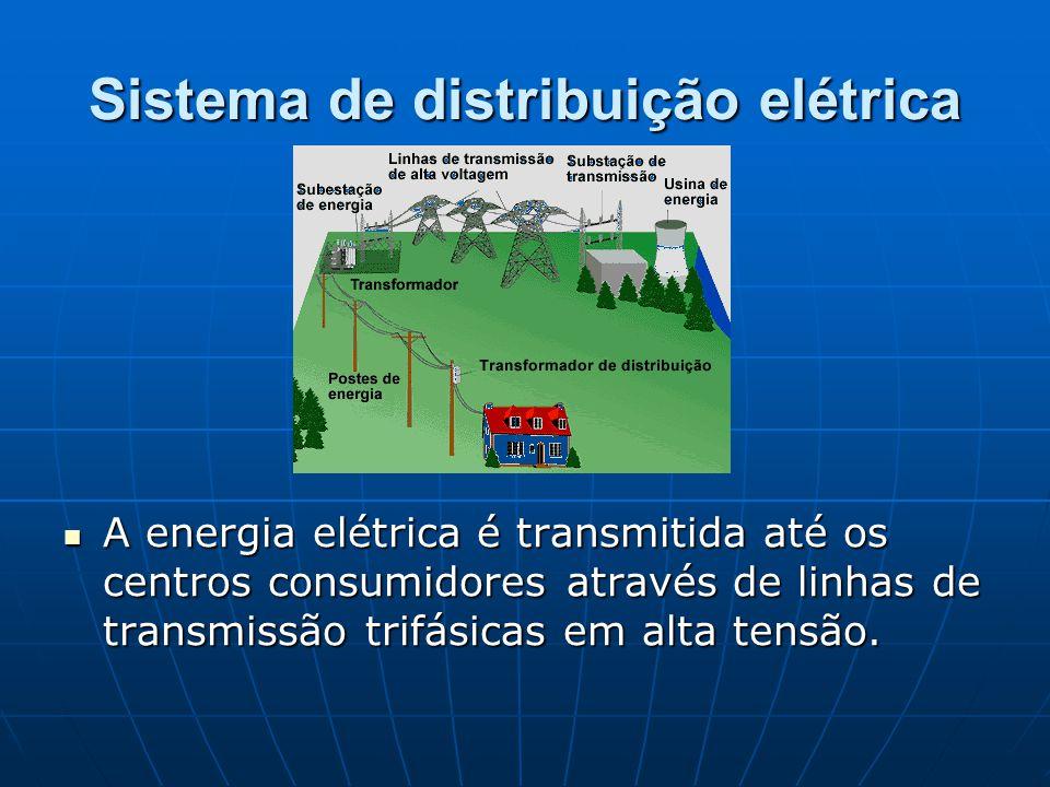 Sistema de distribuição elétrica A energia elétrica é transmitida até os centros consumidores através de linhas de transmissão trifásicas em alta tens