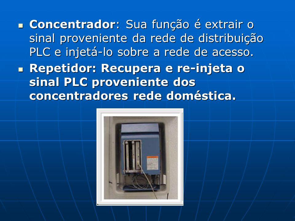 Concentrador: Sua função é extrair o sinal proveniente da rede de distribuição PLC e injetá-lo sobre a rede de acesso. Concentrador: Sua função é extr