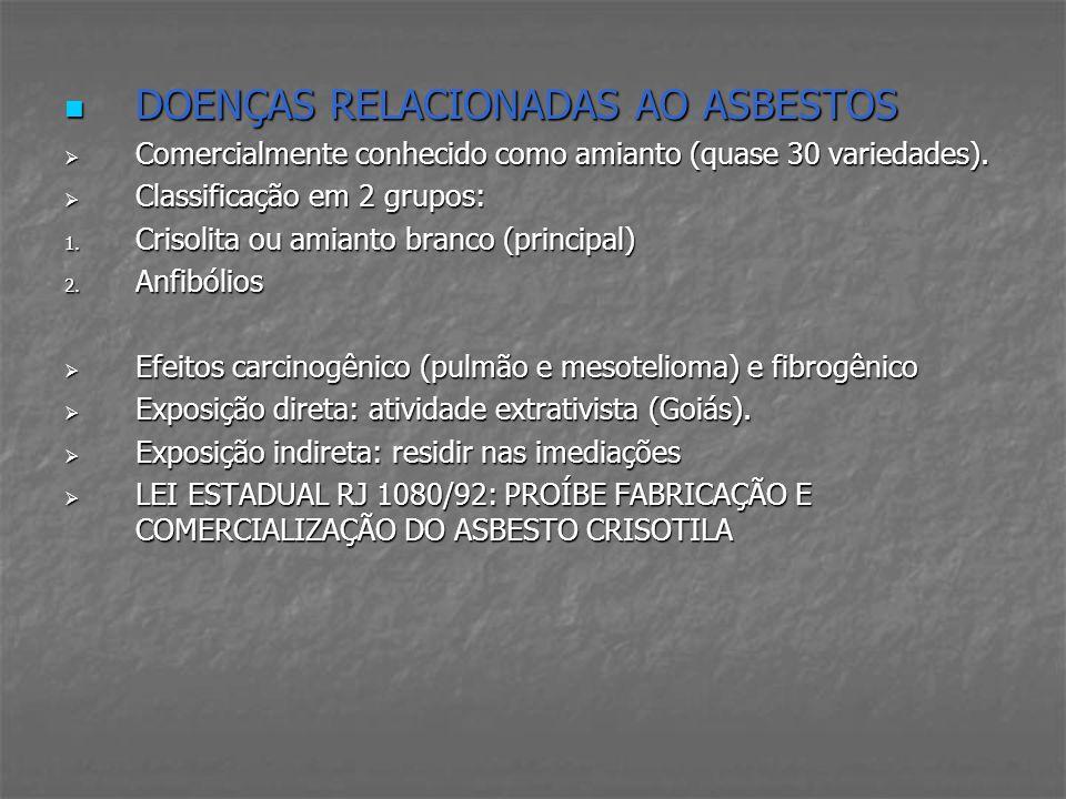 DOENÇAS RELACIONADAS AO ASBESTOS DOENÇAS RELACIONADAS AO ASBESTOS Comercialmente conhecido como amianto (quase 30 variedades). Comercialmente conhecid
