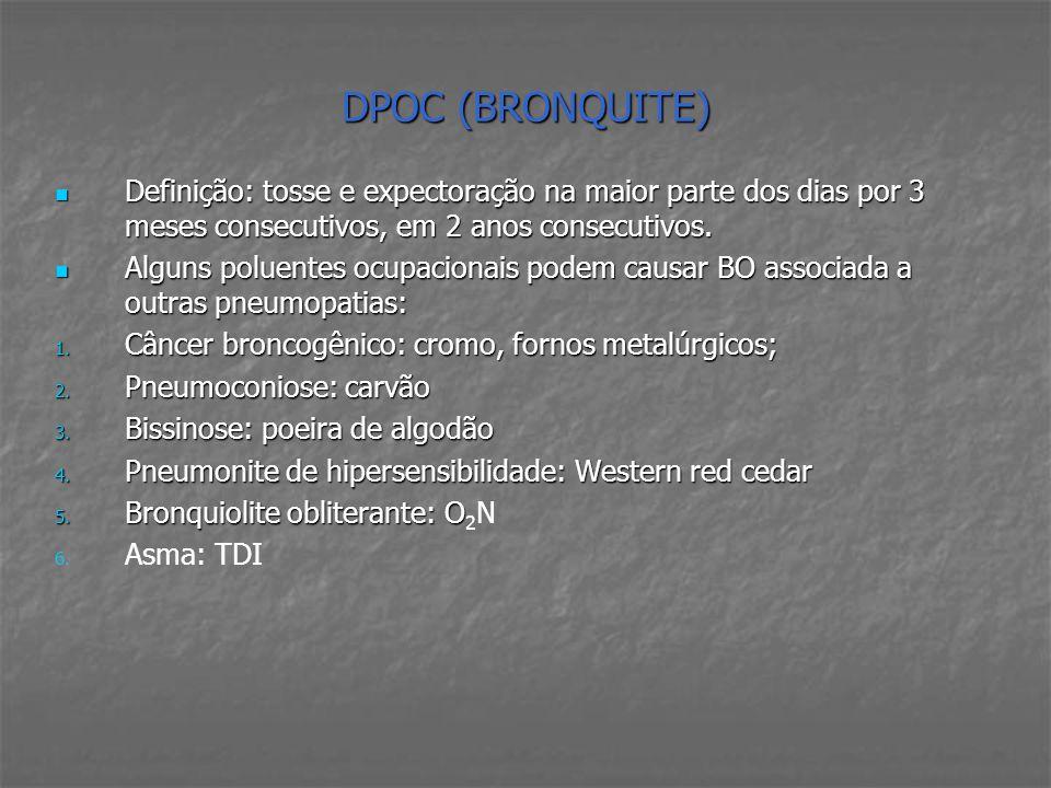 DPOC (BRONQUITE) Definição: tosse e expectoração na maior parte dos dias por 3 meses consecutivos, em 2 anos consecutivos. Definição: tosse e expector