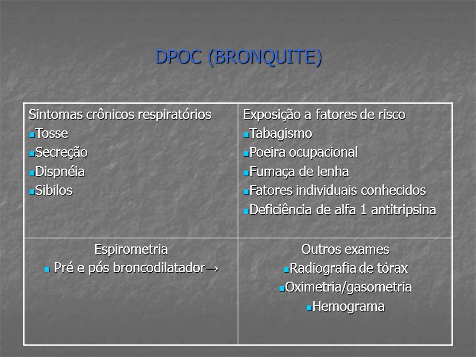 DPOC (BRONQUITE) Sintomas crônicos respiratórios Tosse Tosse Secreção Secreção Dispnéia Dispnéia Sibilos Sibilos Exposição a fatores de risco Tabagism