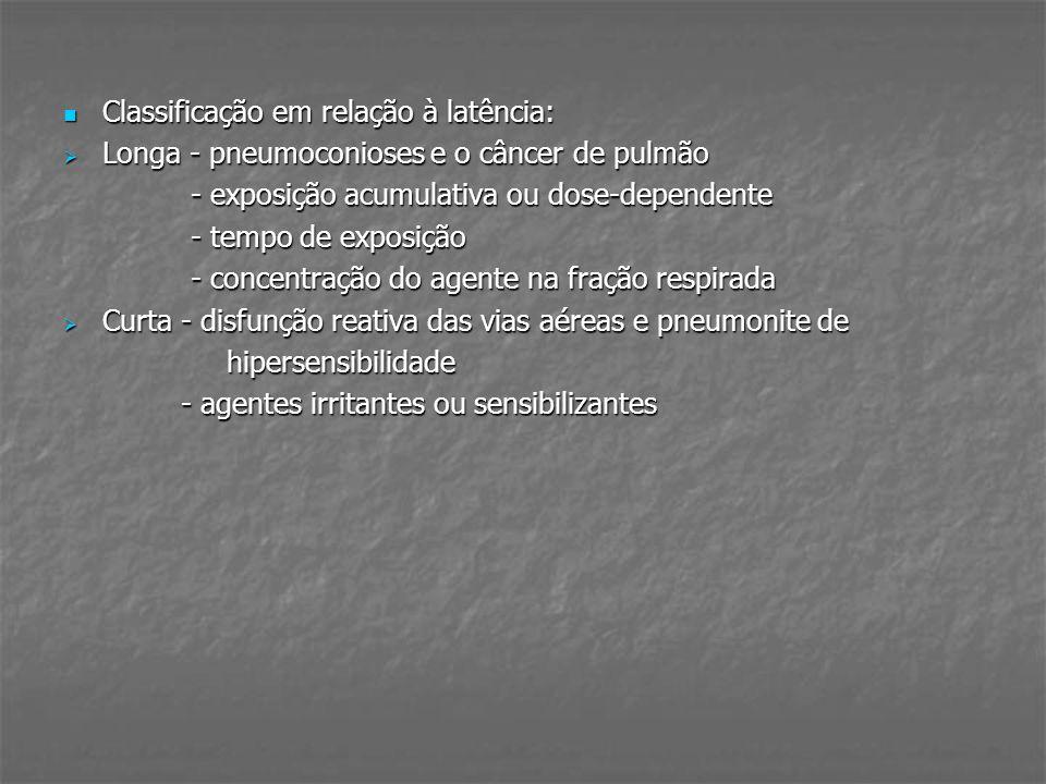 Classificação em relação à latência: Classificação em relação à latência: Longa - pneumoconioses e o câncer de pulmão Longa - pneumoconioses e o cânce