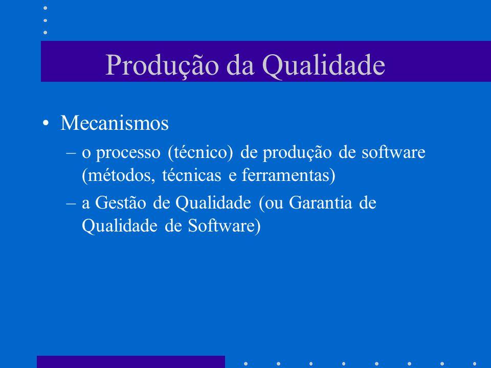 Produção da Qualidade Mecanismos –o processo (técnico) de produção de software (métodos, técnicas e ferramentas) –a Gestão de Qualidade (ou Garantia de Qualidade de Software)