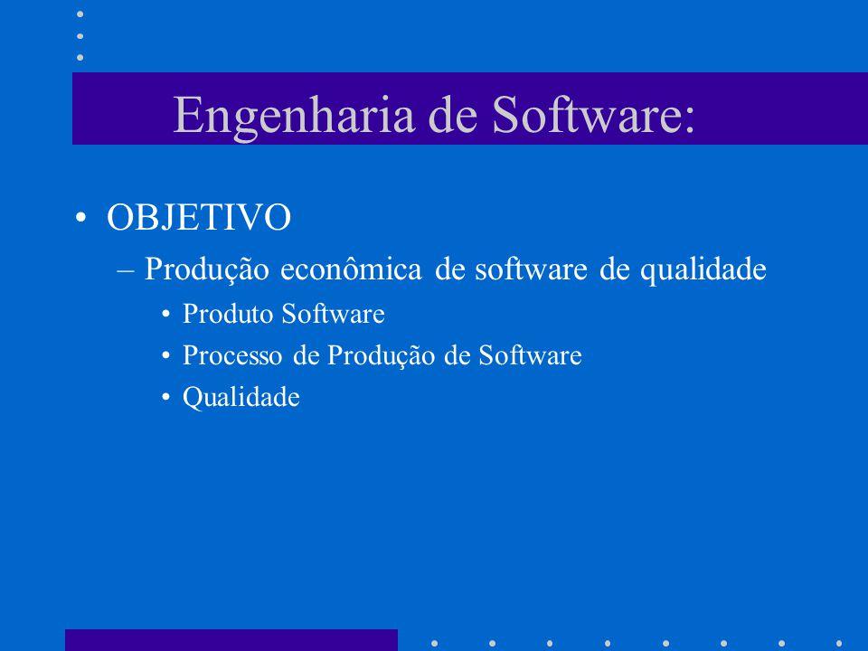 Engenharia de Software: OBJETIVO –Produção econômica de software de qualidade Produto Software Processo de Produção de Software Qualidade