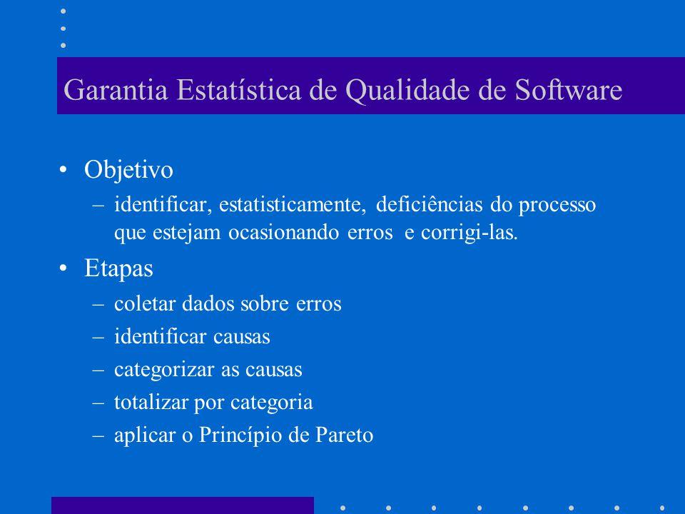 Garantia Estatística de Qualidade de Software Objetivo –identificar, estatisticamente, deficiências do processo que estejam ocasionando erros e corrigi-las.