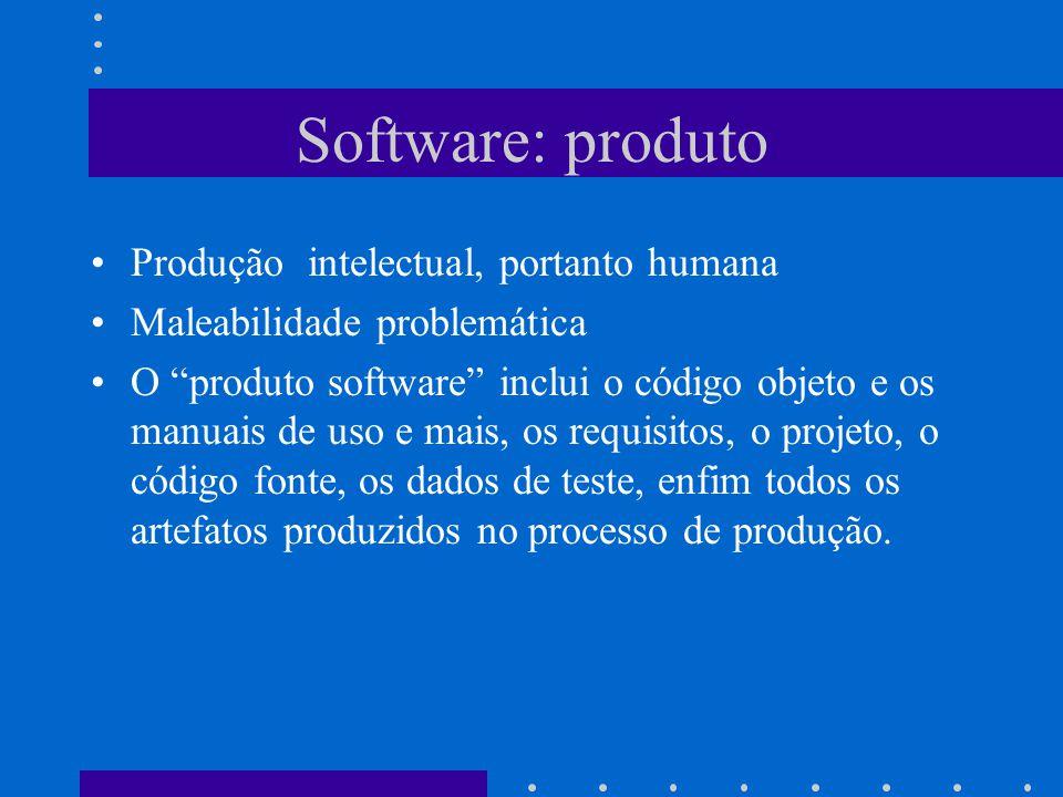 Software: produto Produção intelectual, portanto humana Maleabilidade problemática O produto software inclui o código objeto e os manuais de uso e mais, os requisitos, o projeto, o código fonte, os dados de teste, enfim todos os artefatos produzidos no processo de produção.