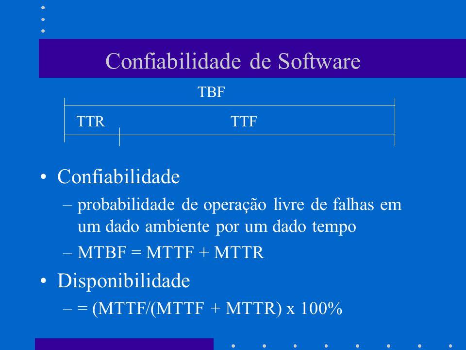Confiabilidade de Software Confiabilidade –probabilidade de operação livre de falhas em um dado ambiente por um dado tempo –MTBF = MTTF + MTTR Disponibilidade –= (MTTF/(MTTF + MTTR) x 100% TTRTTF TBF