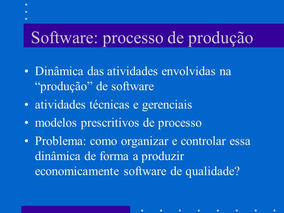 Software: processo de produção Dinâmica das atividades envolvidas na produção de software atividades técnicas e gerenciais modelos prescritivos de processo Problema: como organizar e controlar essa dinâmica de forma a produzir economicamente software de qualidade?