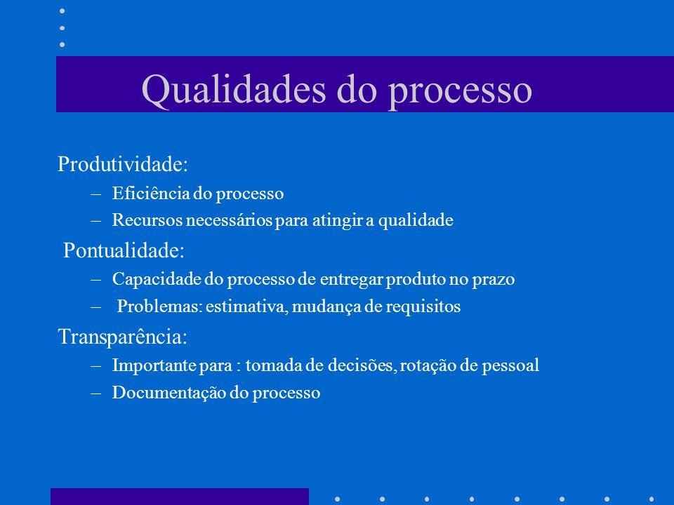 Produtividade: –Eficiência do processo –Recursos necessários para atingir a qualidade Pontualidade: –Capacidade do processo de entregar produto no prazo – Problemas: estimativa, mudança de requisitos Transparência: –Importante para : tomada de decisões, rotação de pessoal –Documentação do processo Qualidades do processo