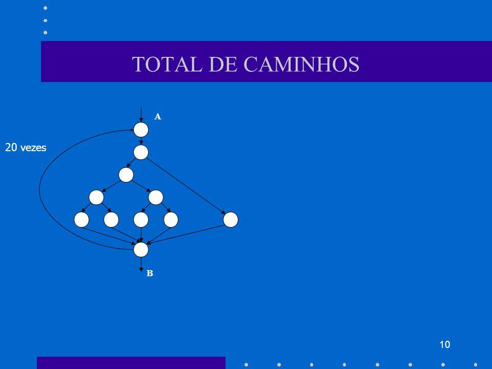 10 TOTAL DE CAMINHOS A B 20 vezes