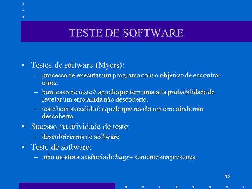 12 TESTE DE SOFTWARE Testes de software (Myers): –processo de executar um programa com o objetivo de encontrar erros.