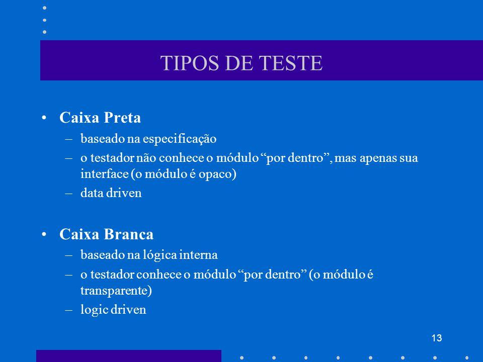 13 TIPOS DE TESTE Caixa Preta –baseado na especificação –o testador não conhece o módulo por dentro, mas apenas sua interface (o módulo é opaco) –data driven Caixa Branca –baseado na lógica interna –o testador conhece o módulo por dentro (o módulo é transparente) –logic driven