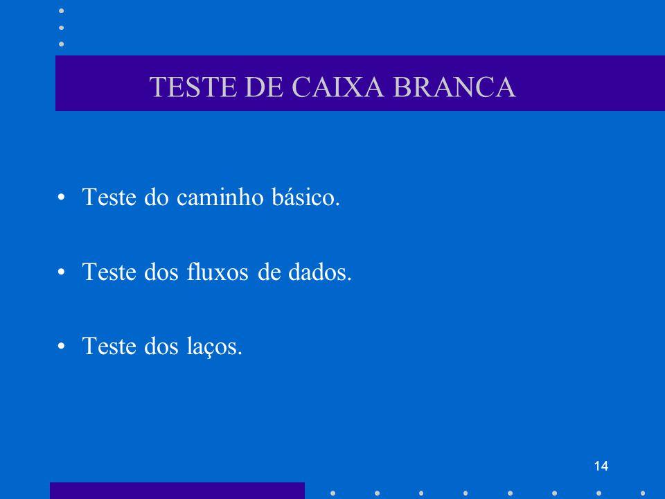 14 TESTE DE CAIXA BRANCA Teste do caminho básico. Teste dos fluxos de dados. Teste dos laços.