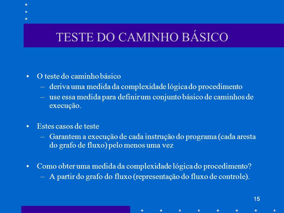 15 TESTE DO CAMINHO BÁSICO O teste do caminho básico –deriva uma medida da complexidade lógica do procedimento –use essa medida para definir um conjunto básico de caminhos de execução.