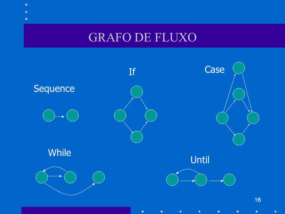16 GRAFO DE FLUXO Sequence If Case While Until