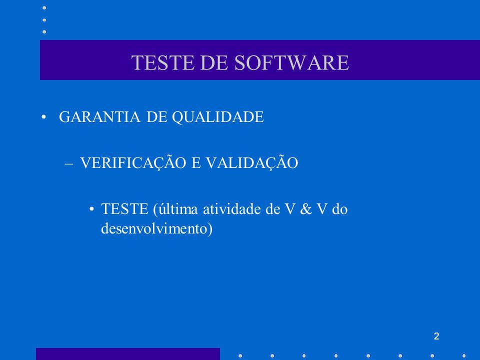 2 TESTE DE SOFTWARE GARANTIA DE QUALIDADE –VERIFICAÇÃO E VALIDAÇÃO TESTE (última atividade de V & V do desenvolvimento)