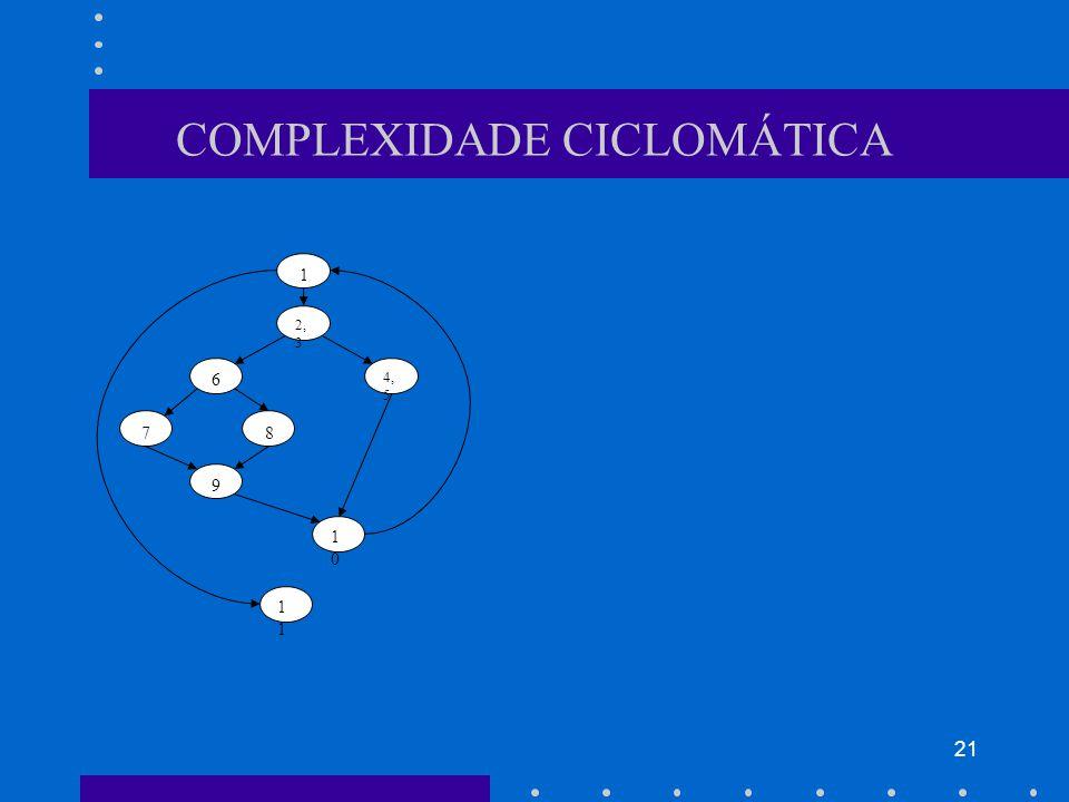 21 COMPLEXIDADE CICLOMÁTICA 1 2, 3 4, 5 6 7 8 9 1010 1