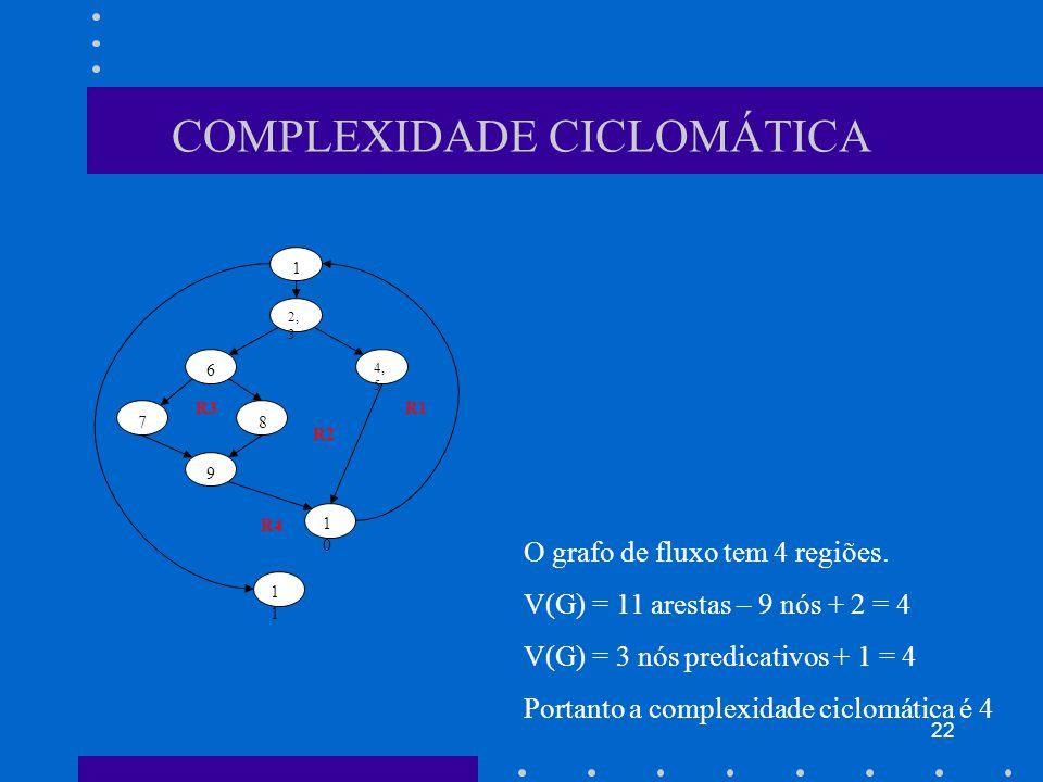 22 COMPLEXIDADE CICLOMÁTICA O grafo de fluxo tem 4 regiões.