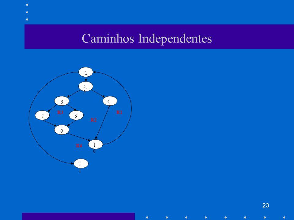 23 Caminhos Independentes 1 2, 3 4, 5 6 7 8 9 1010 1 R1 R4 R3 R2