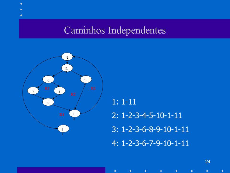 24 Caminhos Independentes 1: 1-11 2: 1-2-3-4-5-10-1-11 3: 1-2-3-6-8-9-10-1-11 4: 1-2-3-6-7-9-10-1-11 1 2, 3 4, 5 6 7 8 9 1010 1 R1 R4 R3 R2