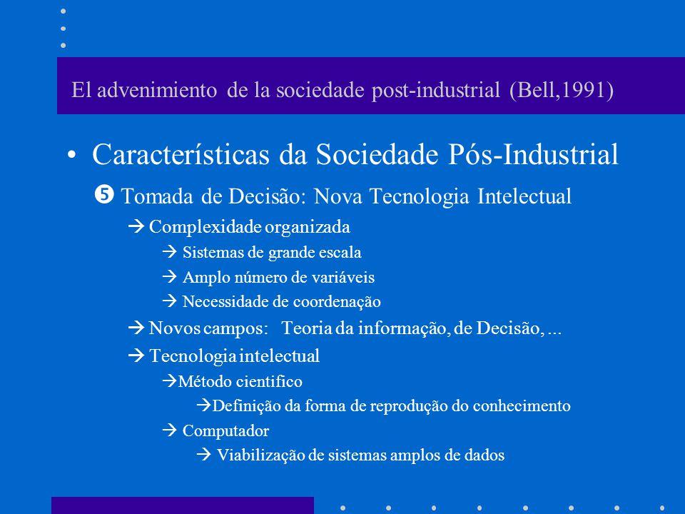El advenimiento de la sociedade post-industrial (Bell,1991) Características da Sociedade Pós-Industrial Tomada de Decisão: Nova Tecnologia Intelectual Esforço por definir uma ação racional e identificar os meios para realizá-la.