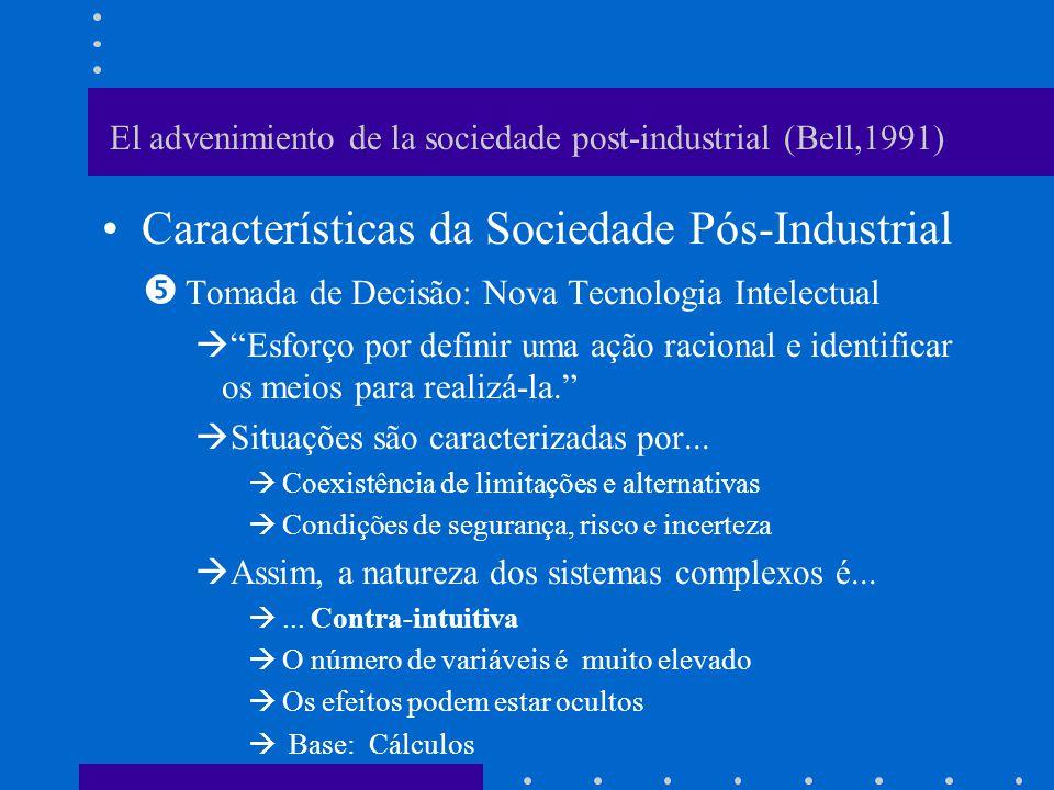 El advenimiento de la sociedade post-industrial (Bell,1991) Características da Sociedade Pós-Industrial Tomada de Decisão: Nova Tecnologia Intelectual O computador como ferramenta essencial Objetivo: Realizar...
