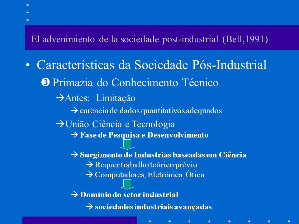 El advenimiento de la sociedade post-industrial (Bell,1991) Características da Sociedade Pós-Industrial Primazia do Conhecimento Técnico Avanços Dependem da prioridade dada a trabalhos teóricos Institutos de Pesquisa, Universidades e Instituições Intelectuais Estruturas Centrais da Nova Sociedade