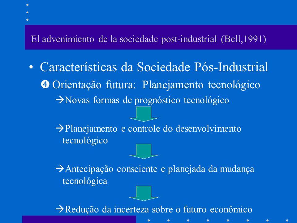El advenimiento de la sociedade post-industrial (Bell,1991) Características da Sociedade Pós-Industrial Orientação futura: Planejamento tecnológico Efeitos perversos podem ser evitados Mecanismos de Controle Avaliação prévia dos efeitos e de alternativas Mecanismo Político Critérios de regulação das novas tecnologias