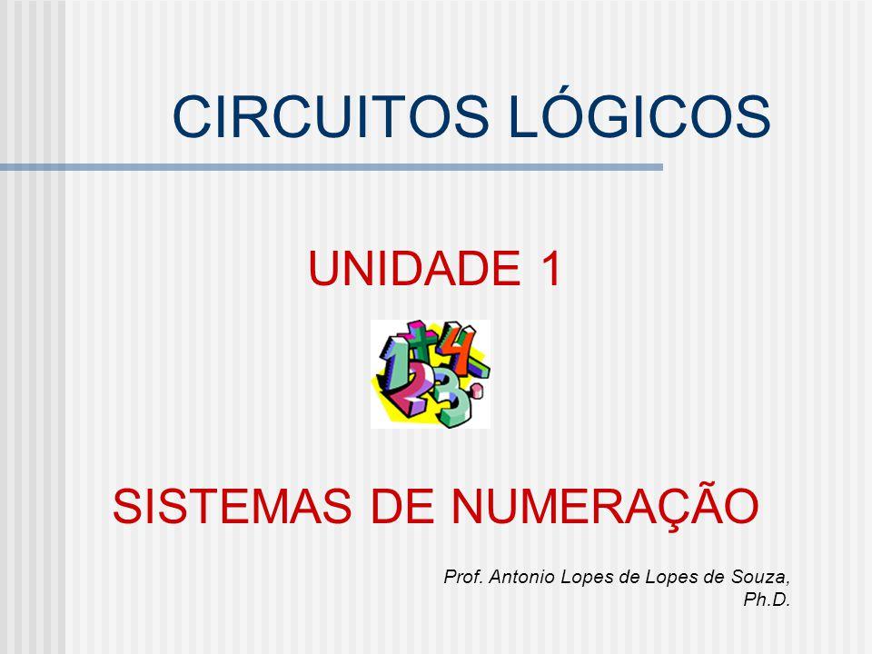 CIRCUITOS LÓGICOS Prof. Antonio Lopes de Lopes de Souza, Ph.D. UNIDADE 1 SISTEMAS DE NUMERAÇÃO