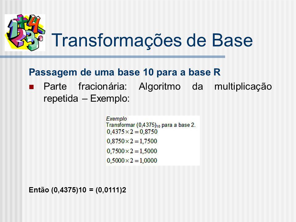 Transformações de Base Passagem de uma base 10 para a base R Parte fracionária: Algoritmo da multiplicação repetida – Exemplo: Então (0,4375)10 = (0,0111)2
