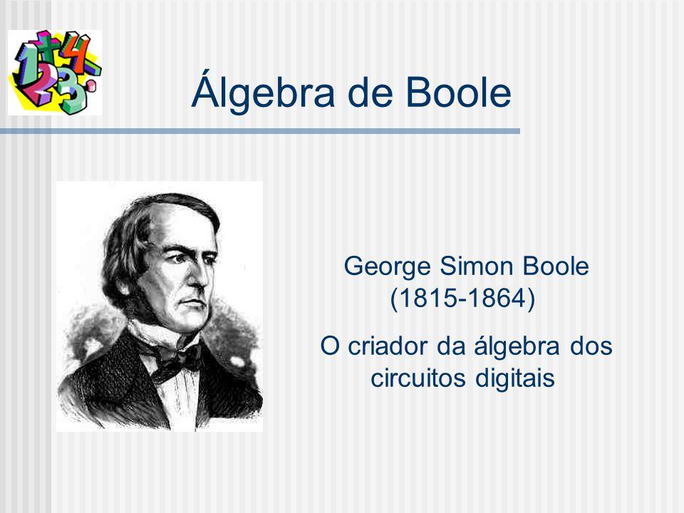Álgebra de Boole George Simon Boole (1815-1864) O criador da álgebra dos circuitos digitais