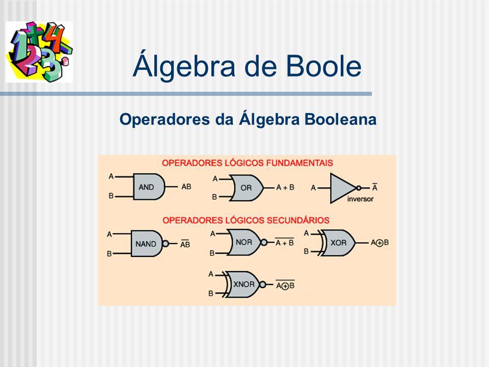 Álgebra de Boole Operadores da Álgebra Booleana