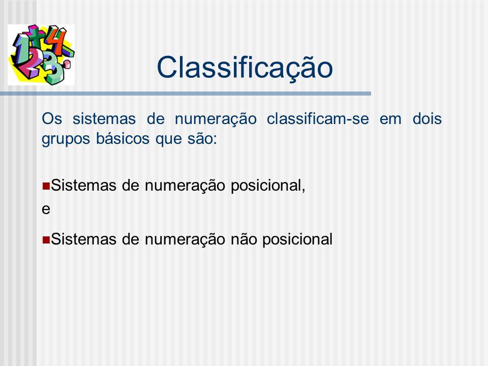 Os sistemas de numeração classificam-se em dois grupos básicos que são: Sistemas de numeração posicional, e Sistemas de numeração não posicional Classificação
