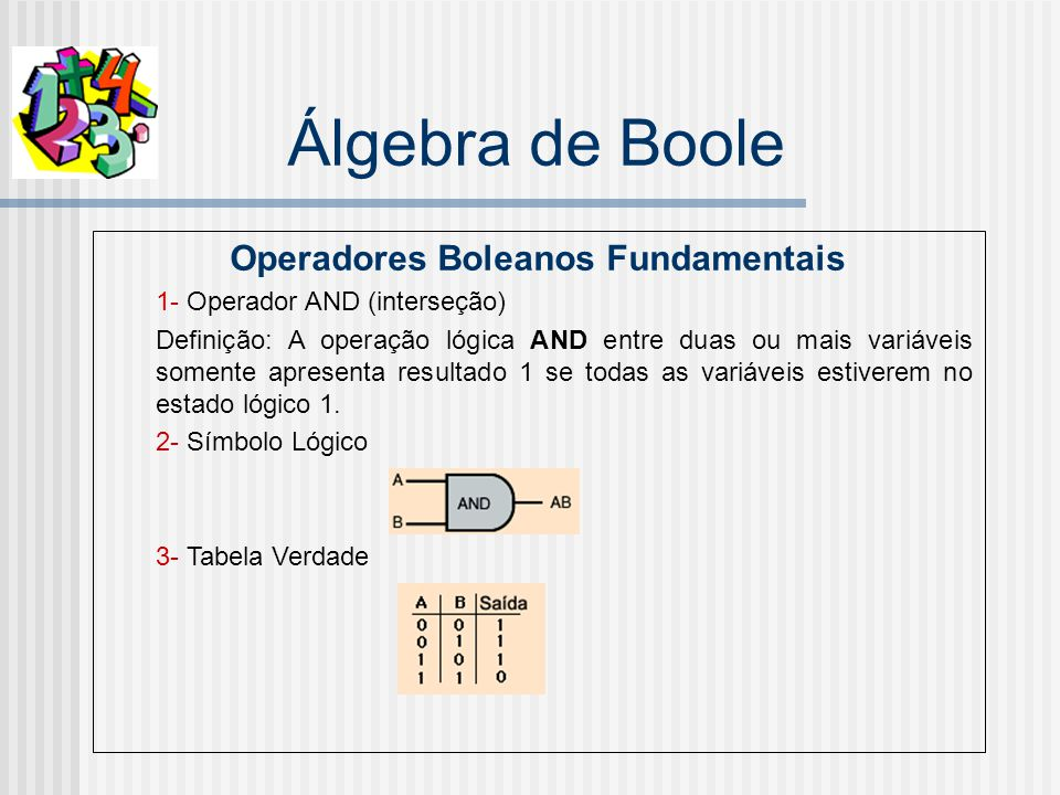 Álgebra de Boole Operadores Boleanos Fundamentais 1- Operador AND (interseção) Definição: A operação lógica AND entre duas ou mais variáveis somente apresenta resultado 1 se todas as variáveis estiverem no estado lógico 1.
