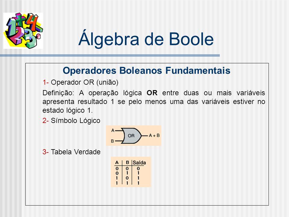 Álgebra de Boole Operadores Boleanos Fundamentais 1- Operador OR (união) Definição: A operação lógica OR entre duas ou mais variáveis apresenta resultado 1 se pelo menos uma das variáveis estiver no estado lógico 1.