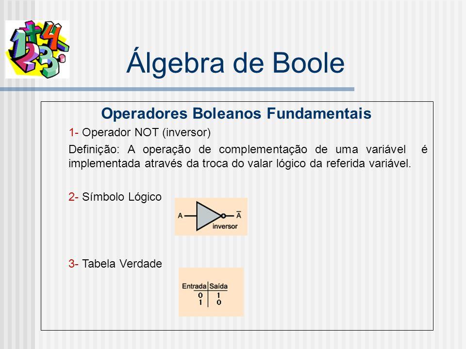 Álgebra de Boole Operadores Boleanos Fundamentais 1- Operador NOT (inversor) Definição: A operação de complementação de uma variável é implementada através da troca do valar lógico da referida variável.