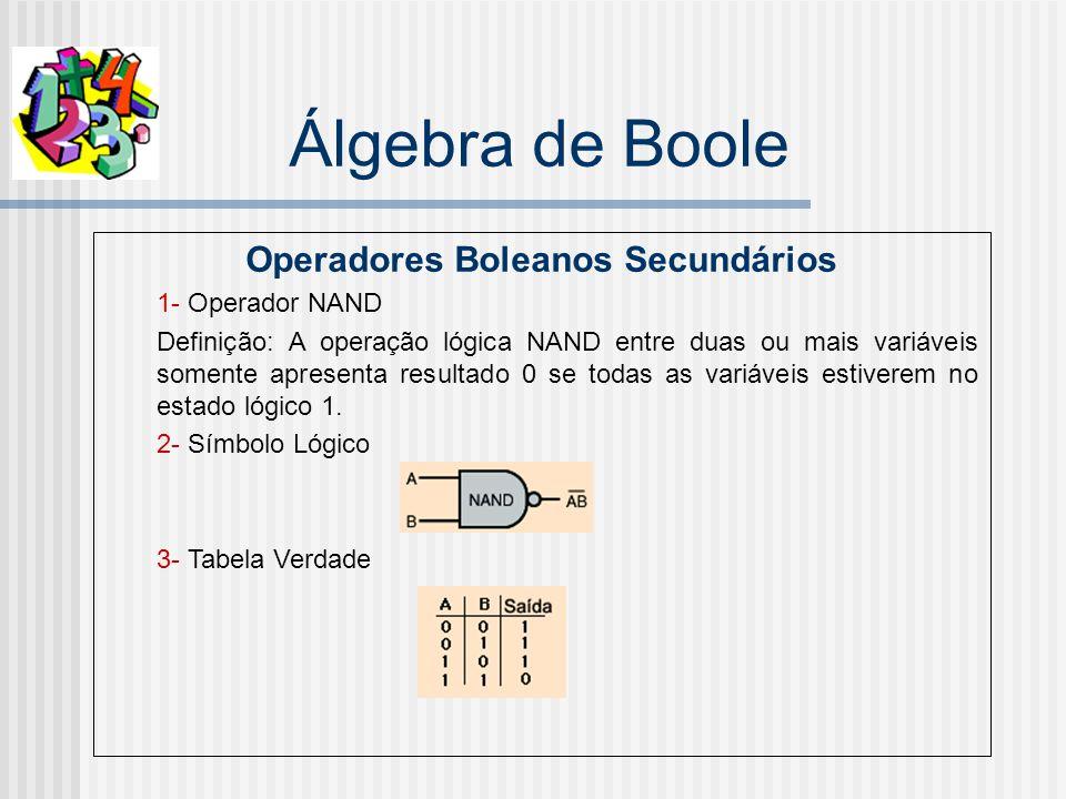 Álgebra de Boole Operadores Boleanos Secundários 1- Operador NAND Definição: A operação lógica NAND entre duas ou mais variáveis somente apresenta resultado 0 se todas as variáveis estiverem no estado lógico 1.
