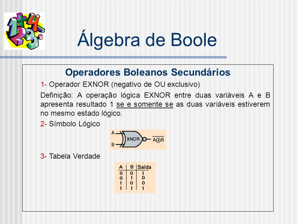 Álgebra de Boole Operadores Boleanos Secundários 1- Operador EXNOR (negativo de OU exclusivo) Definição: A operação lógica EXNOR entre duas variáveis A e B apresenta resultado 1 se e somente se as duas variáveis estiverem no mesmo estado lógico.