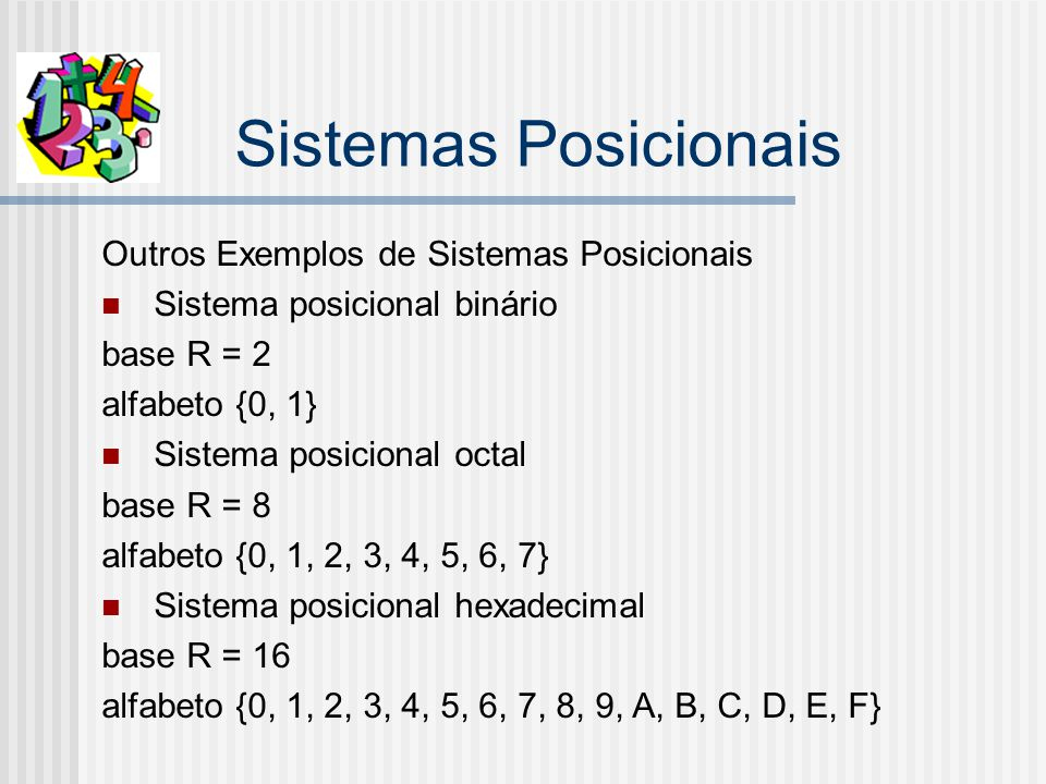Outros Exemplos de Sistemas Posicionais Sistema posicional binário base R = 2 alfabeto {0, 1} Sistema posicional octal base R = 8 alfabeto {0, 1, 2, 3, 4, 5, 6, 7} Sistema posicional hexadecimal base R = 16 alfabeto {0, 1, 2, 3, 4, 5, 6, 7, 8, 9, A, B, C, D, E, F} Sistemas Posicionais