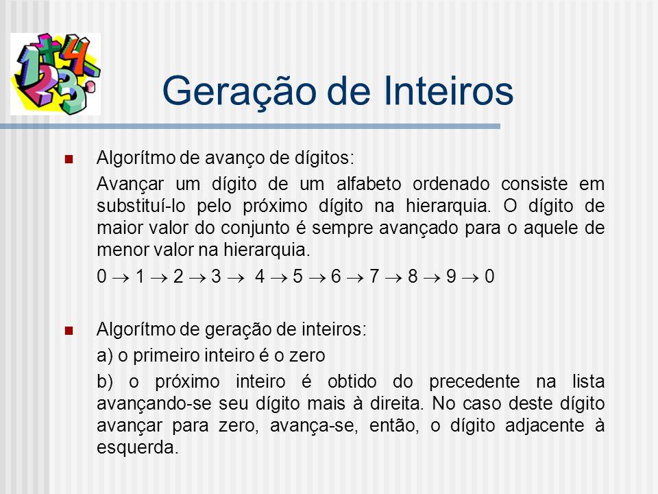 Geração de Inteiros Algorítmo de avanço de dígitos: Avançar um dígito de um alfabeto ordenado consiste em substituí-lo pelo próximo dígito na hierarquia.