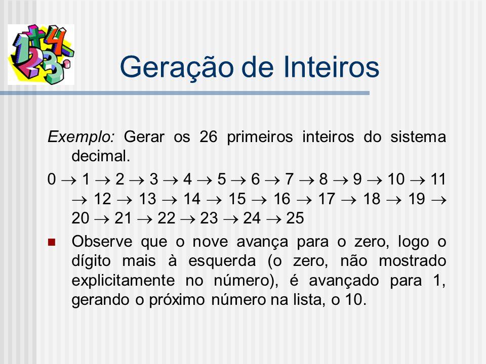 Geração de Inteiros Exemplo: Gerar os 26 primeiros inteiros do sistema decimal.