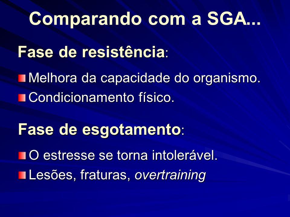 Comparando com a SGA... Fase de resistência : Melhora da capacidade do organismo. Condicionamento físico. Fase de esgotamento : O estresse se torna in